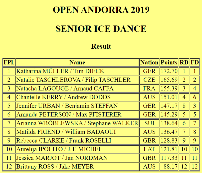 Open Andorra.png
